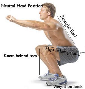 100 squat challenge www.eatmovelivelove.com